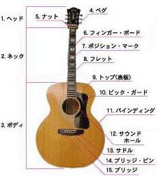 Guitarparts_2
