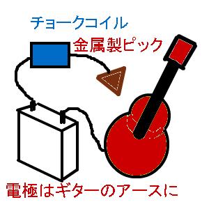 Cocolog_oekaki_2011_01_24_12_41