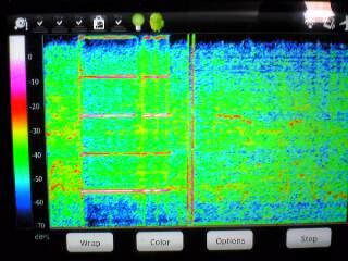 Spectramlinear